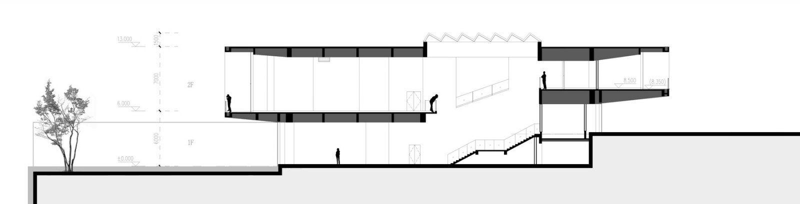 叙事·梧州美的城市展厅 | 共生形态设计|彭征 - 38