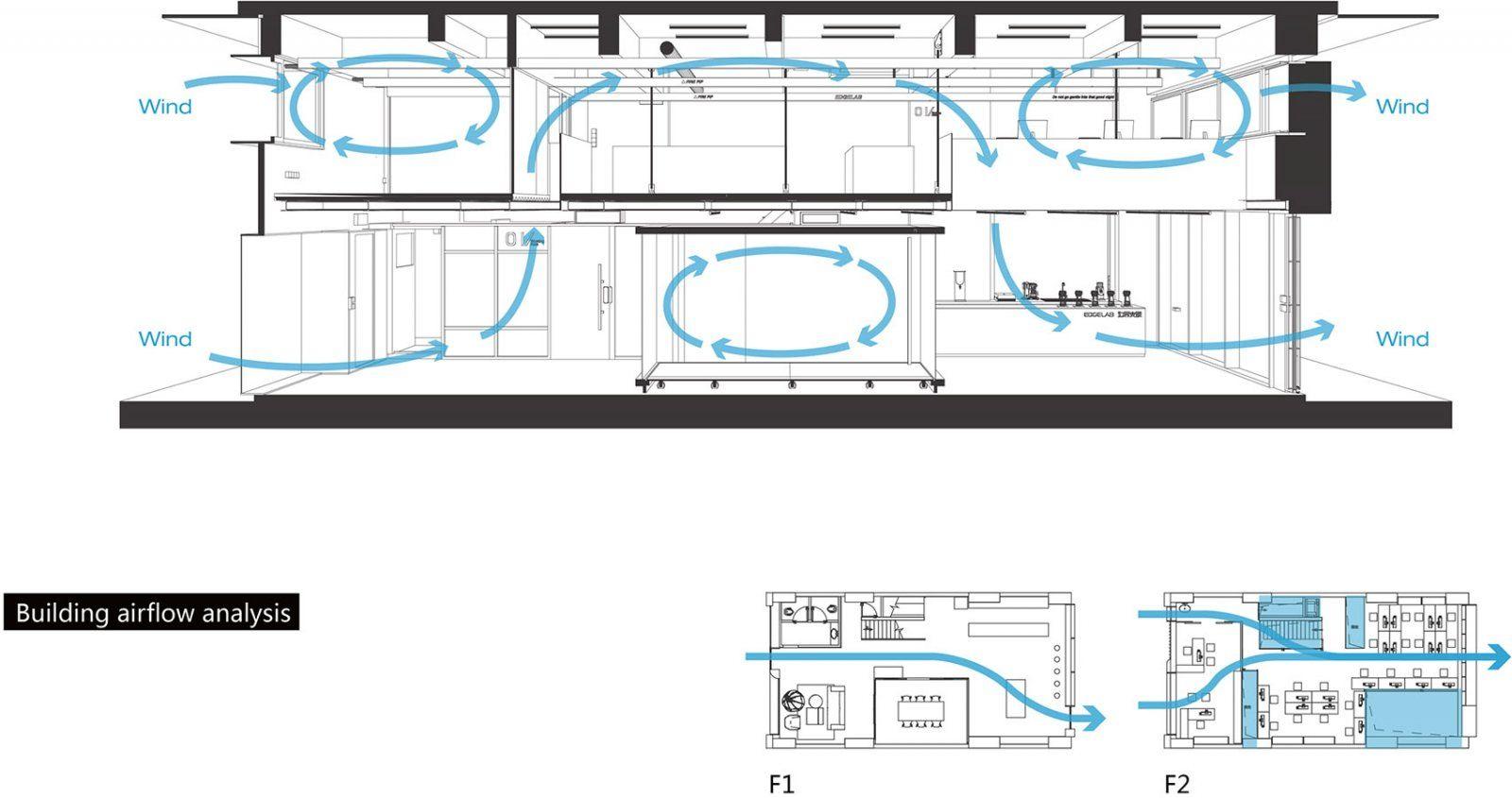 移动的玻璃盒子,广东Edgelab办公空间 | Edgelab边界实验工作室|黄智武、何钢荣 - 23