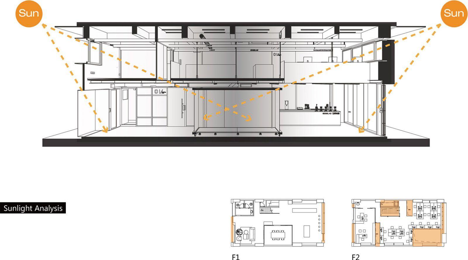 移动的玻璃盒子,广东Edgelab办公空间 | Edgelab边界实验工作室|黄智武、何钢荣 - 24