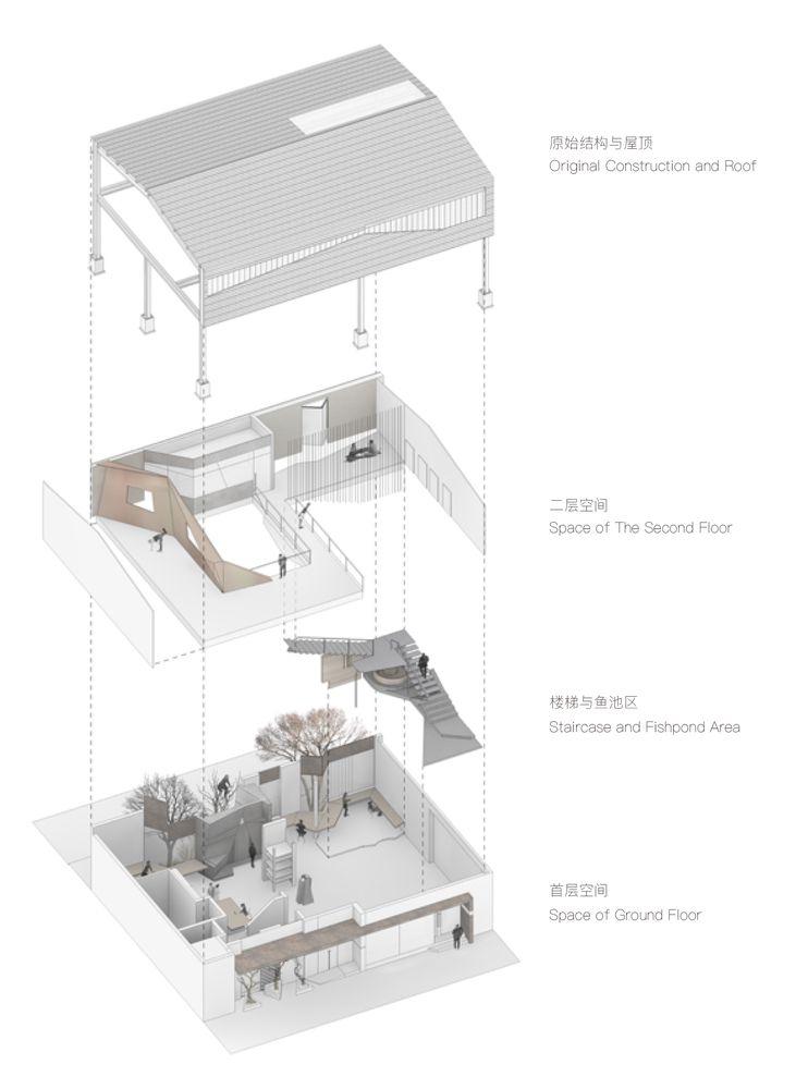 厂房改造之CAL建筑事务所办公室