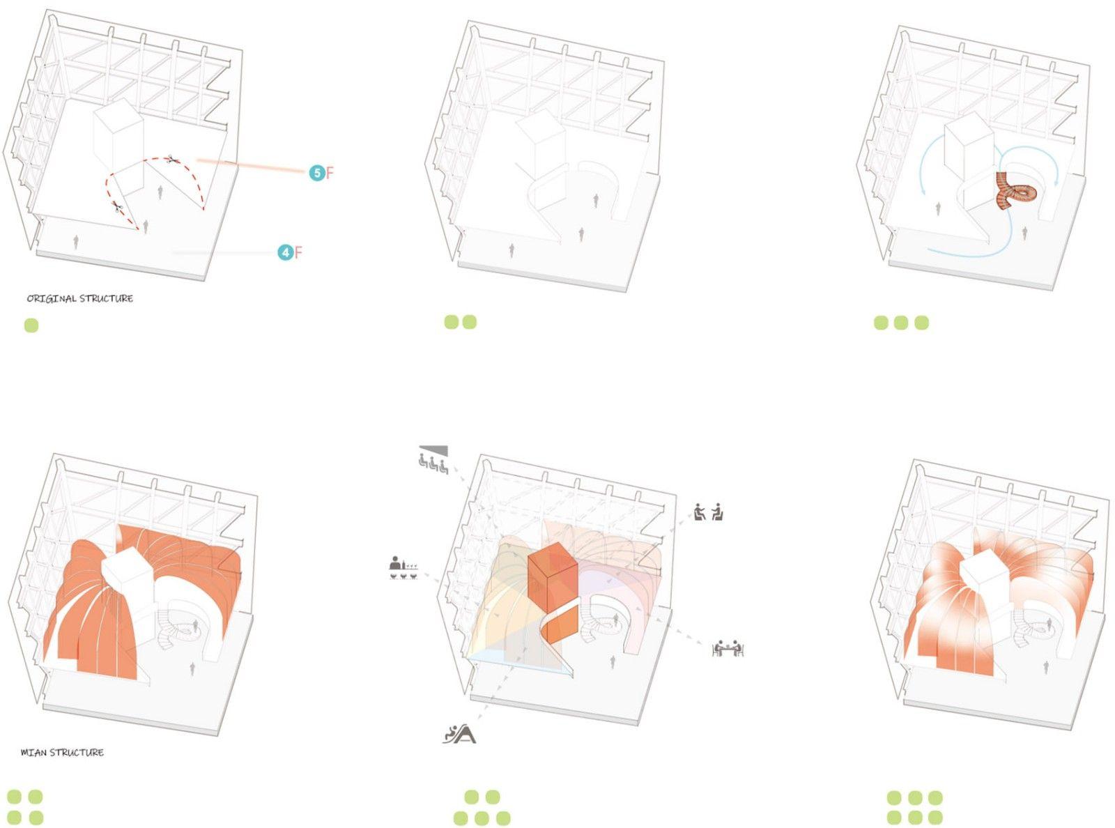 长风大悦城会员空间,上海 / 裸筑更新 裸筑更新建筑设计 - 42