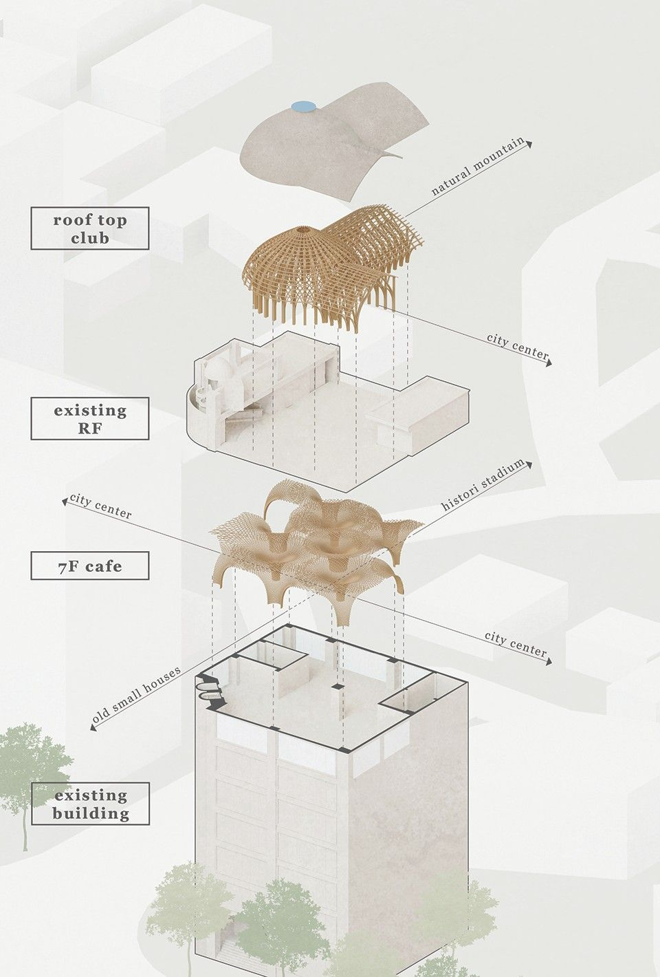 Nocenco咖啡厅,越南 / VTN architects