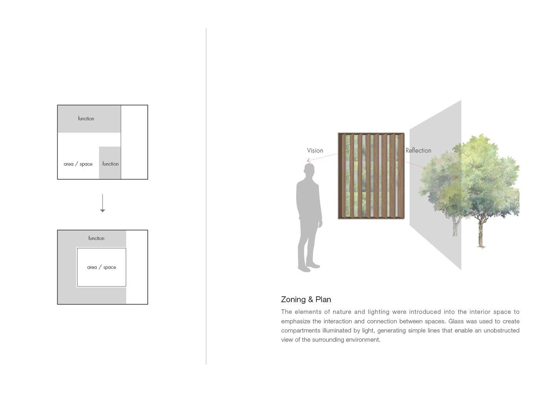 Modern Color·台北45㎡简约小户型 Studio In2
