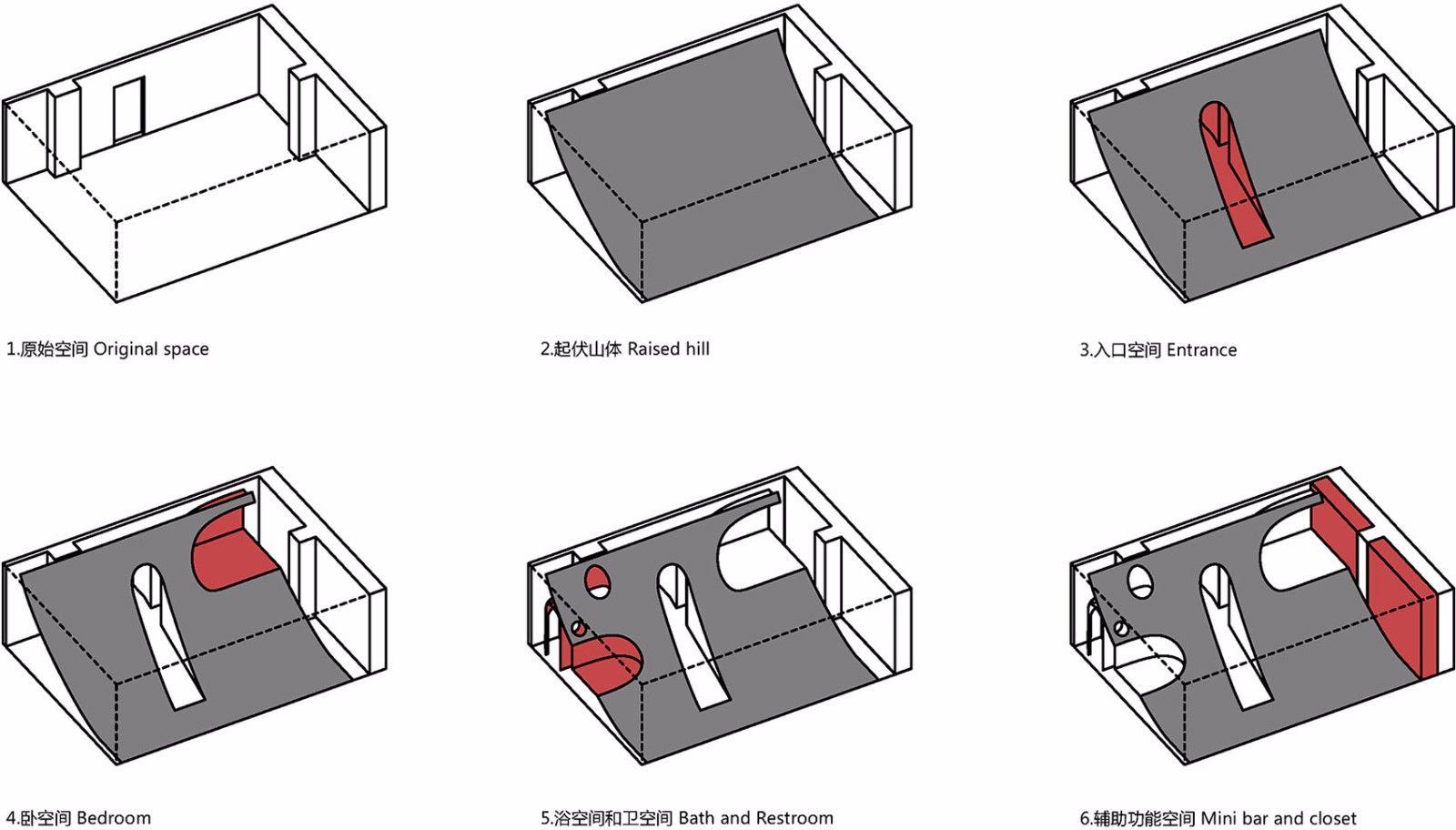 新作 | 建筑营设计工作室:北京 山居